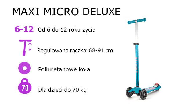 maxi micro technologie